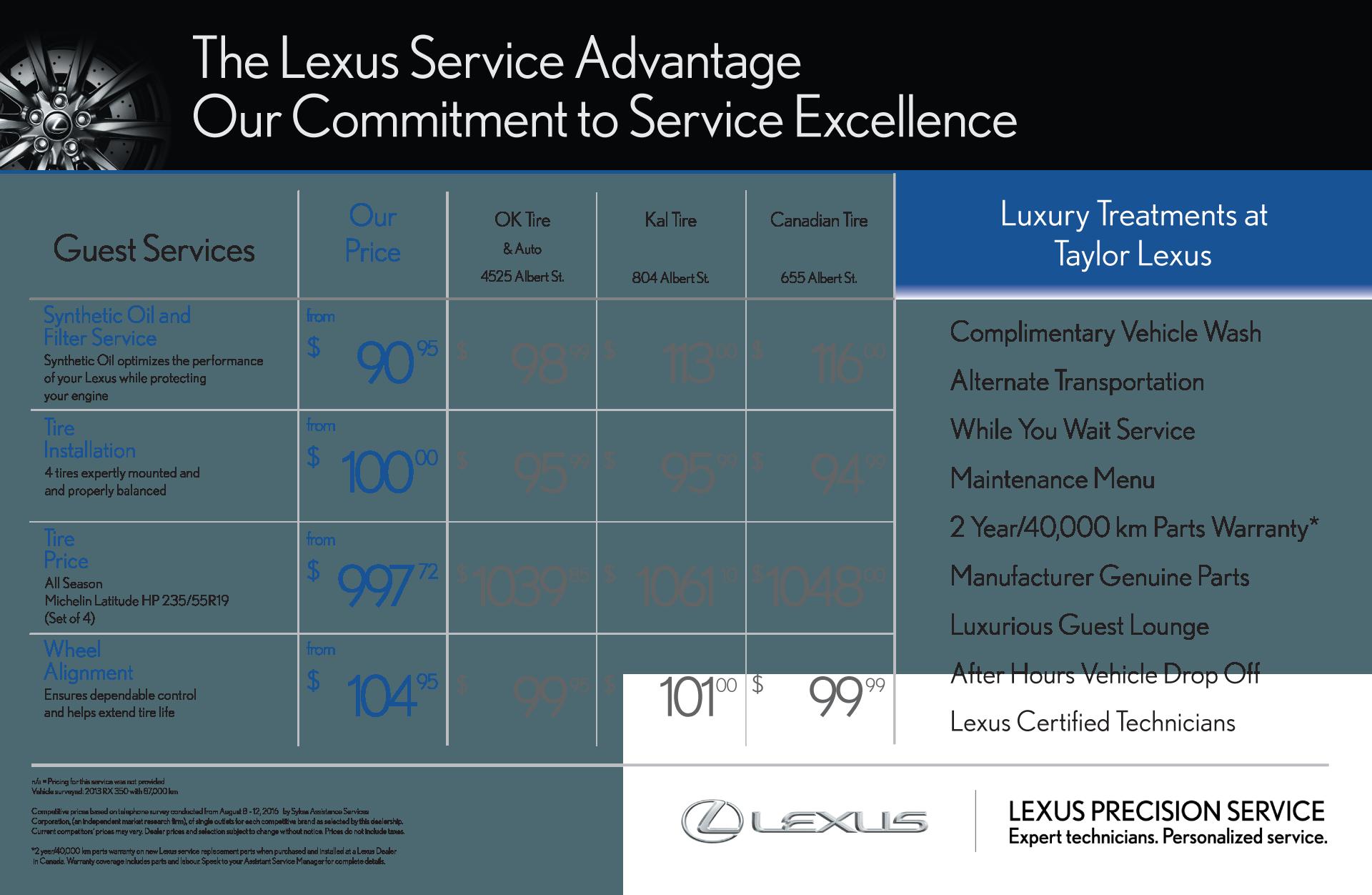Lexus Service Advantage - Sept 16